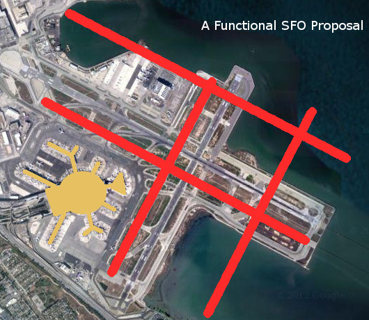 An SFO Proposal